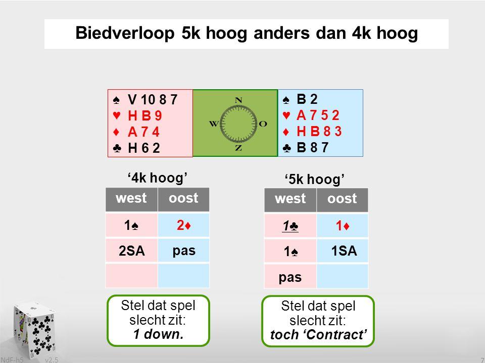 v2.5 NdF-h5 7 ♠♥♦♣♠♥♦♣ westoost 1♠ ♠♥♦♣♠♥♦♣ Biedverloop 5k hoog anders dan 4k hoog B 2 A 7 5 2 H B 8 3 B 8 7 .