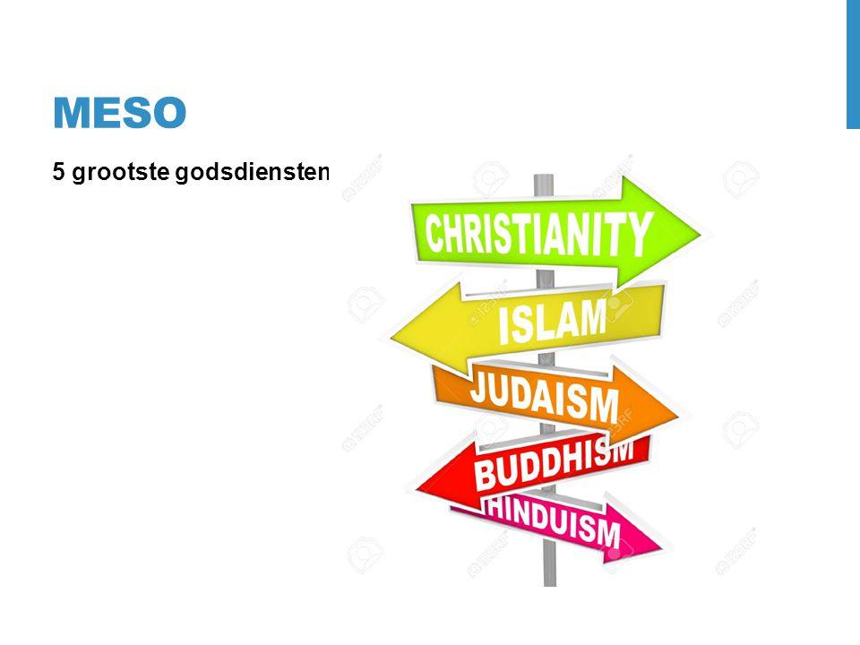 MICRO Christendom -Katholiek ca.1bil -Orthodox ca.
