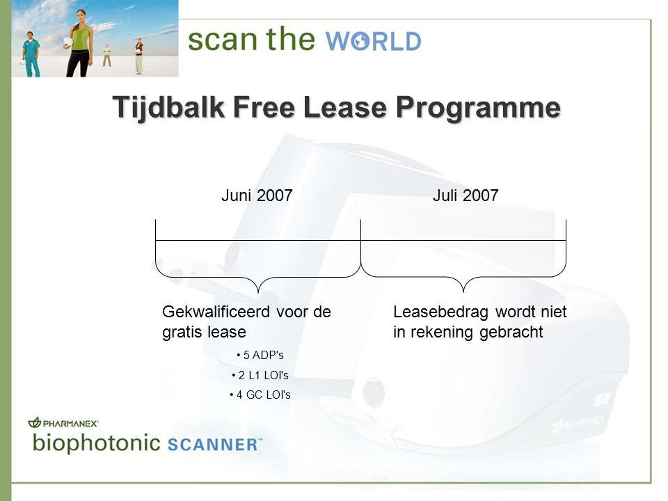 Tijdbalk Free Lease Programme Gekwalificeerd voor de gratis lease 5 ADP s 2 L1 LOI s 4 GC LOI s Leasebedrag wordt niet in rekening gebracht Juni 2007Juli 2007