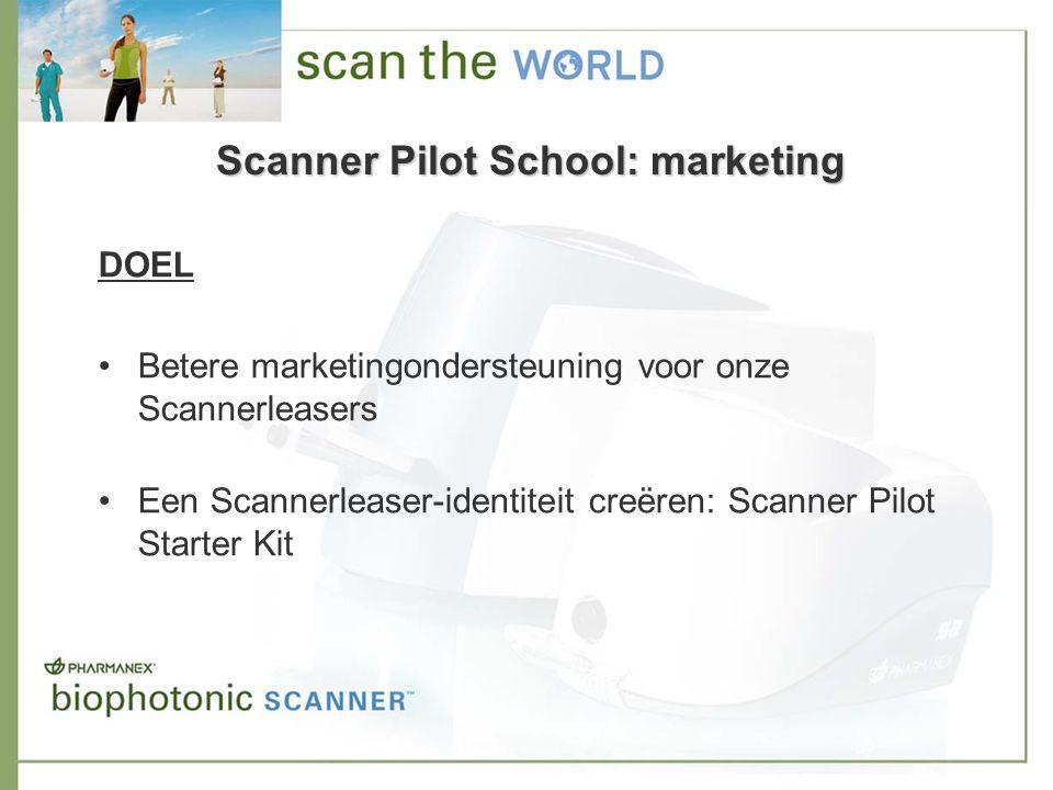 Scan The World organiser Scan The World adresboekvulling Scan The World pen Scan The World notitieboekje Scan The World USB-stick Scan The World ansichtkaart Scanner Pilot School: marketing Scanner Pilot Starter Kit