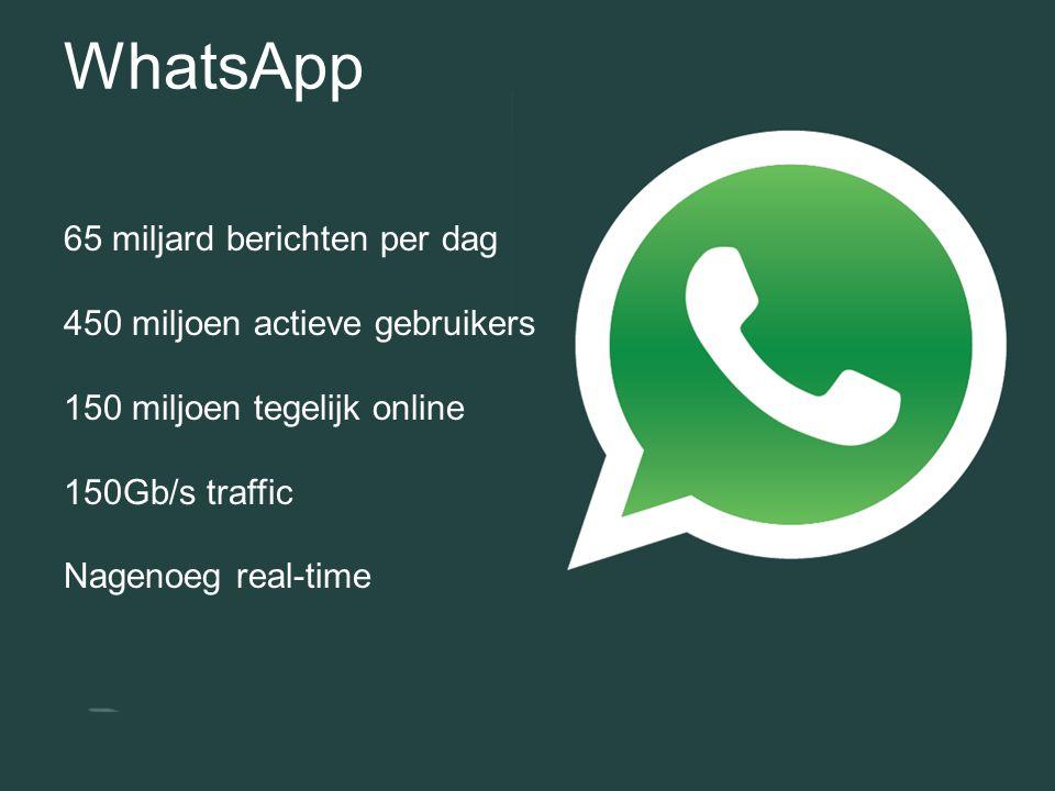 WhatsApp 65 miljard berichten per dag 450 miljoen actieve gebruikers 150 miljoen tegelijk online 150Gb/s traffic Nagenoeg real-time
