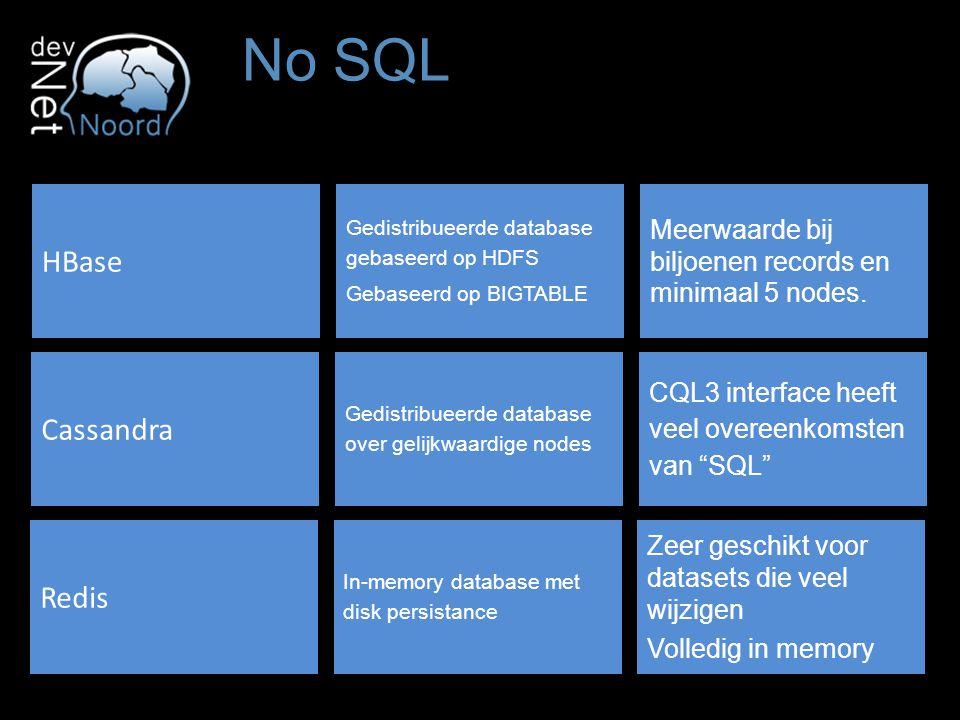 No SQL HBase Gedistribueerde database gebaseerd op HDFS Gebaseerd op BIGTABLE Meerwaarde bij biljoenen records en minimaal 5 nodes.