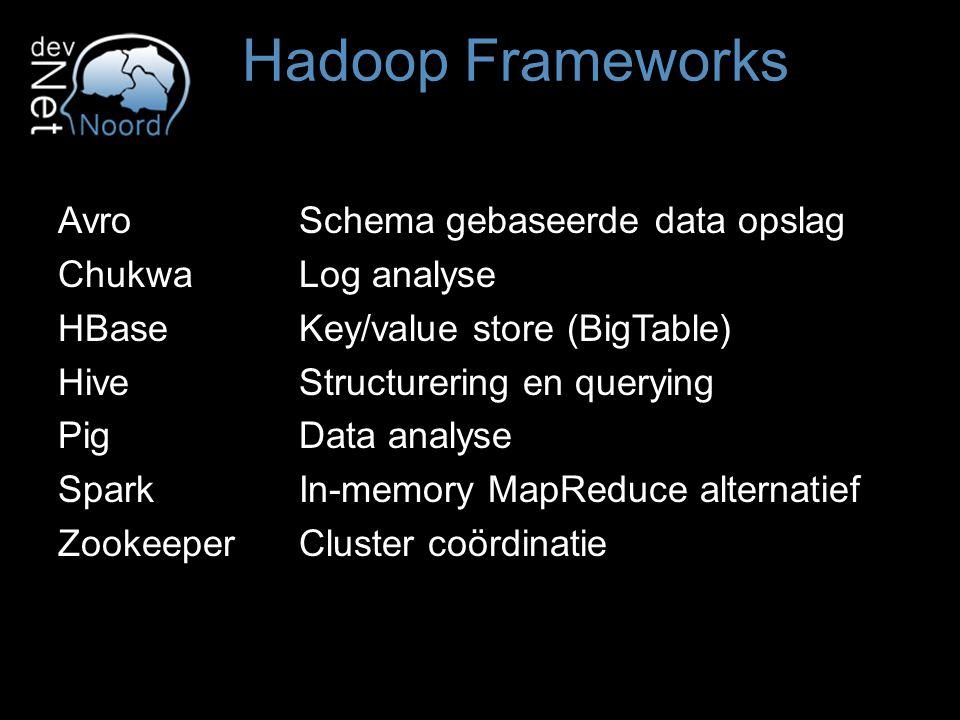 AvroSchema gebaseerde data opslag ChukwaLog analyse HBaseKey/value store (BigTable) HiveStructurering en querying PigData analyse SparkIn-memory MapReduce alternatief ZookeeperCluster coördinatie Hadoop Frameworks