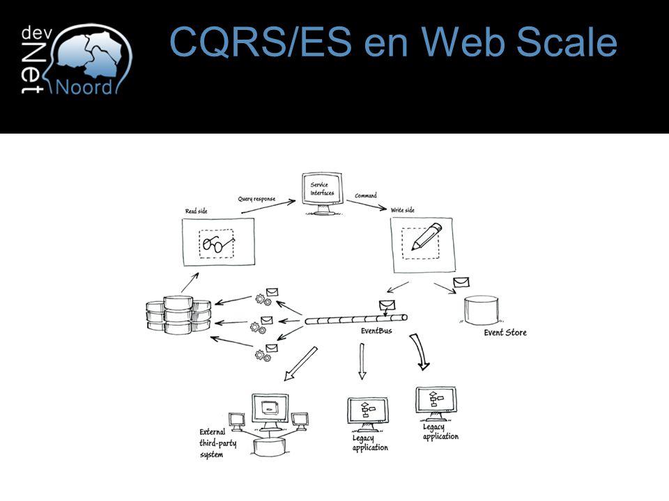 CQRS/ES en Web Scale