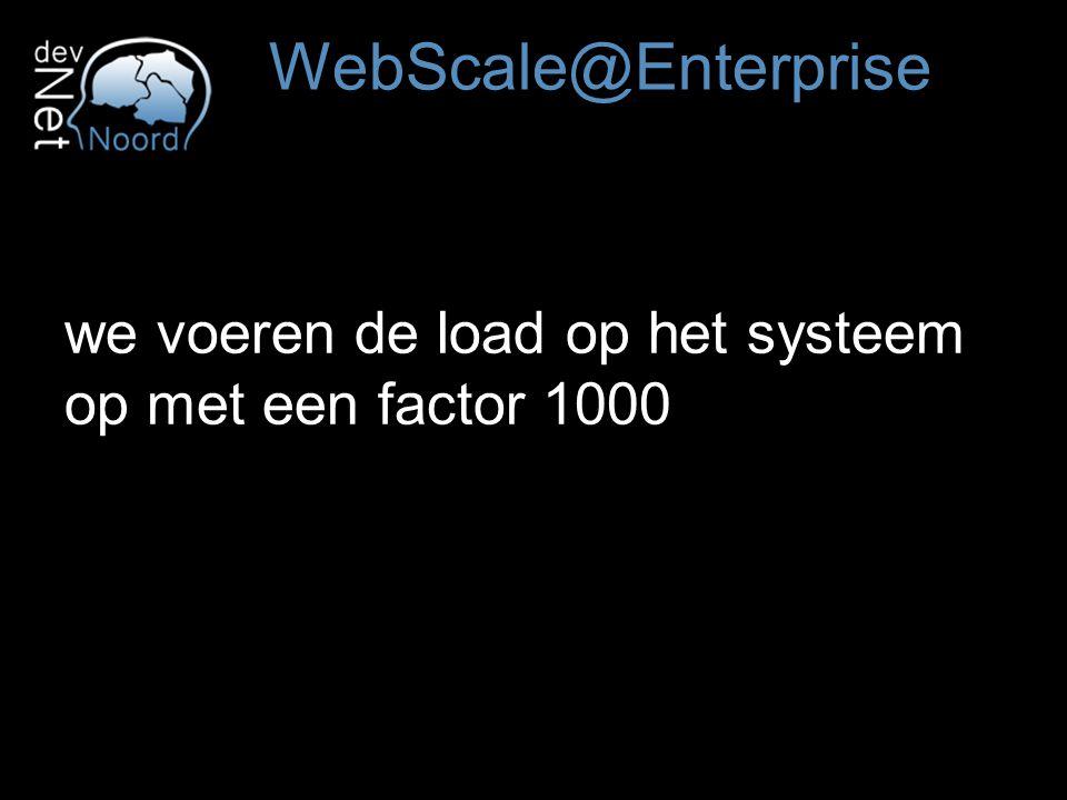 we voeren de load op het systeem op met een factor 1000 WebScale@Enterprise