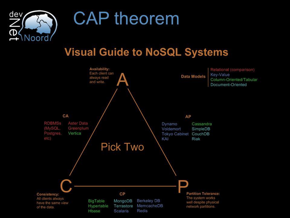 CAP theorem