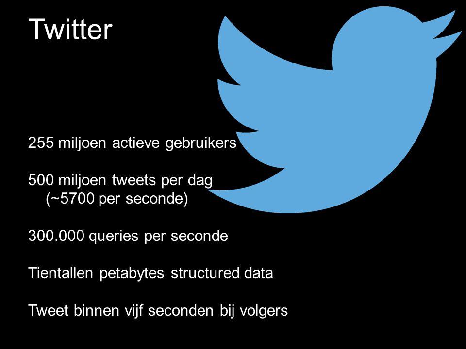Twitter 255 miljoen actieve gebruikers 500 miljoen tweets per dag (~5700 per seconde) 300.000 queries per seconde Tientallen petabytes structured data Tweet binnen vijf seconden bij volgers