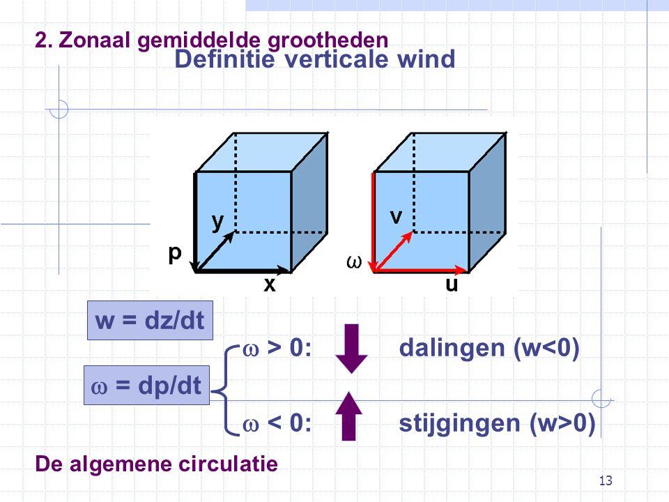 13 De algemene circulatie Definitie verticale wind 2. Zonaal gemiddelde grootheden  = dp/dt w = dz/dt  > 0: dalingen (w<0)  0)