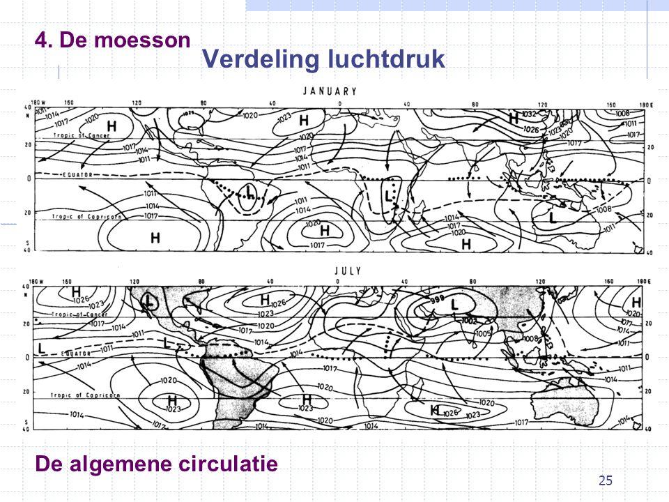 25 De algemene circulatie 4. De moesson Verdeling luchtdruk