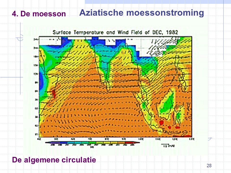 28 4. De moesson De algemene circulatie Aziatische moessonstroming