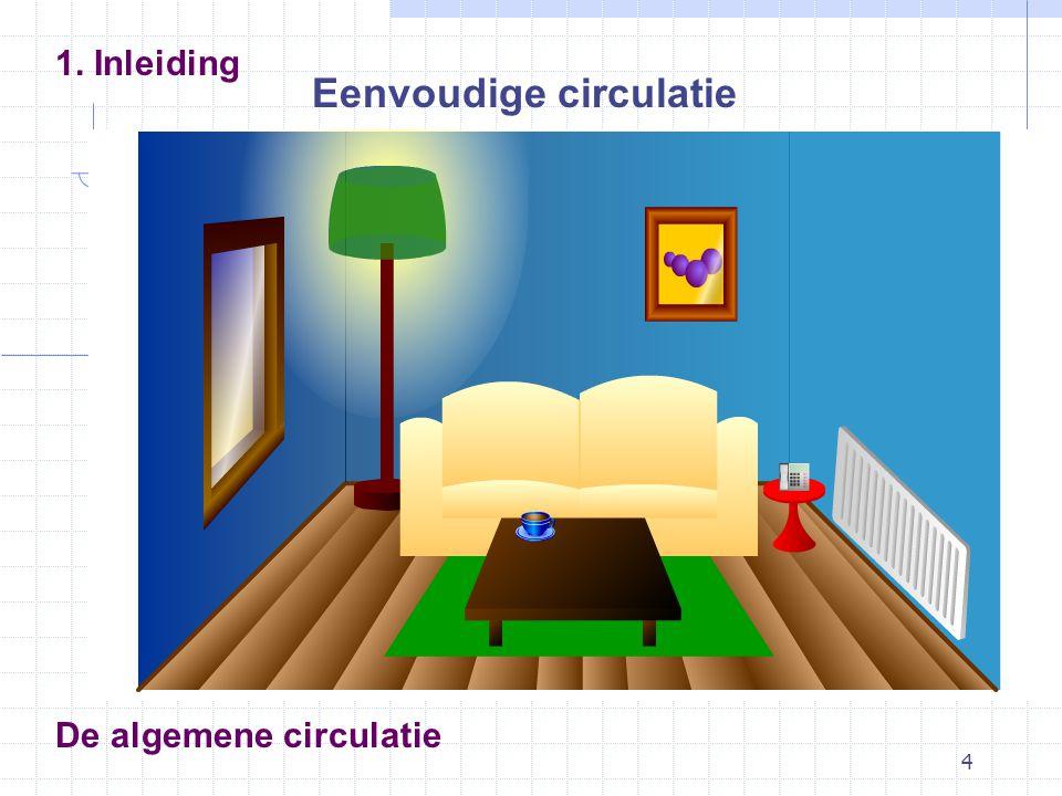 4 De algemene circulatie 1. Inleiding Eenvoudige circulatie