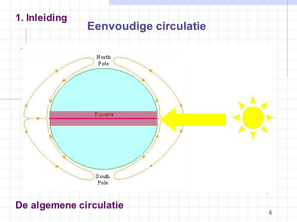 6 De algemene circulatie Eenvoudige circulatie 1. Inleiding
