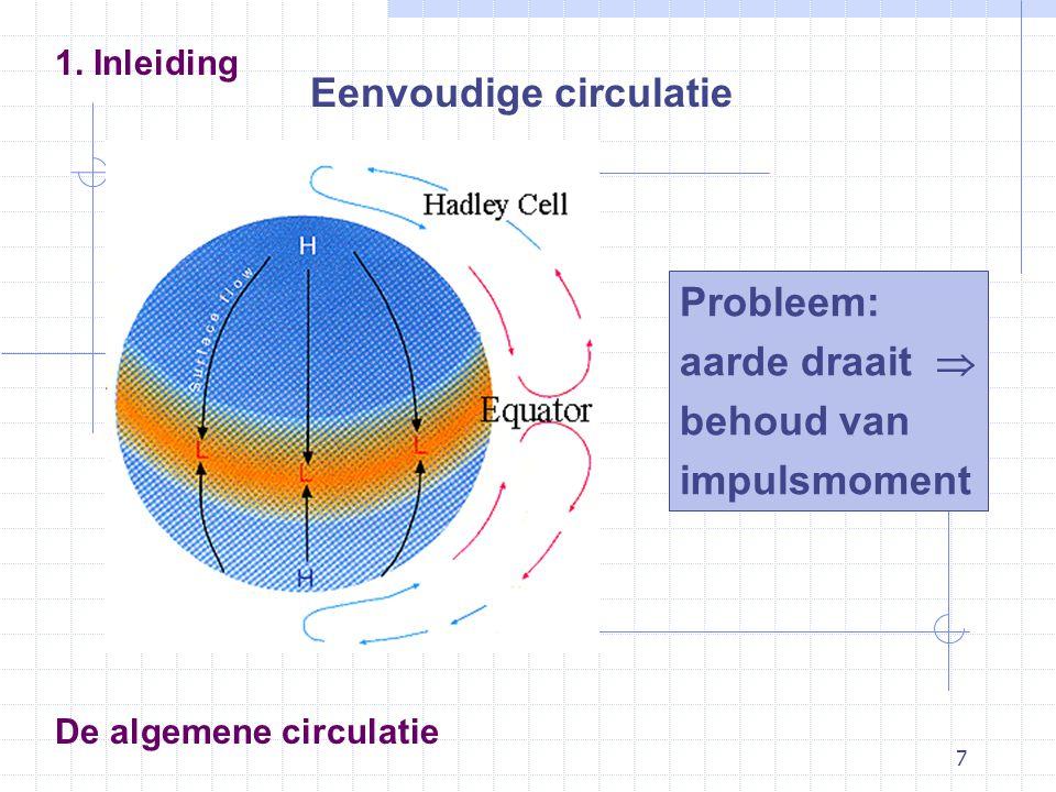 7 De algemene circulatie Eenvoudige circulatie 1. Inleiding Probleem: aarde draait  behoud van impulsmoment