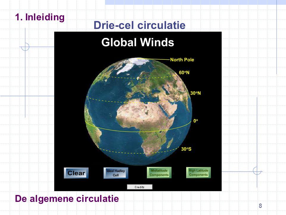8 De algemene circulatie Drie-cel circulatie 1. Inleiding