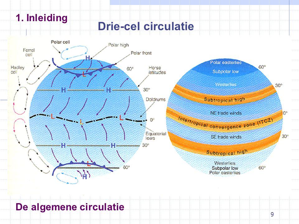 9 De algemene circulatie Drie-cel circulatie 1. Inleiding