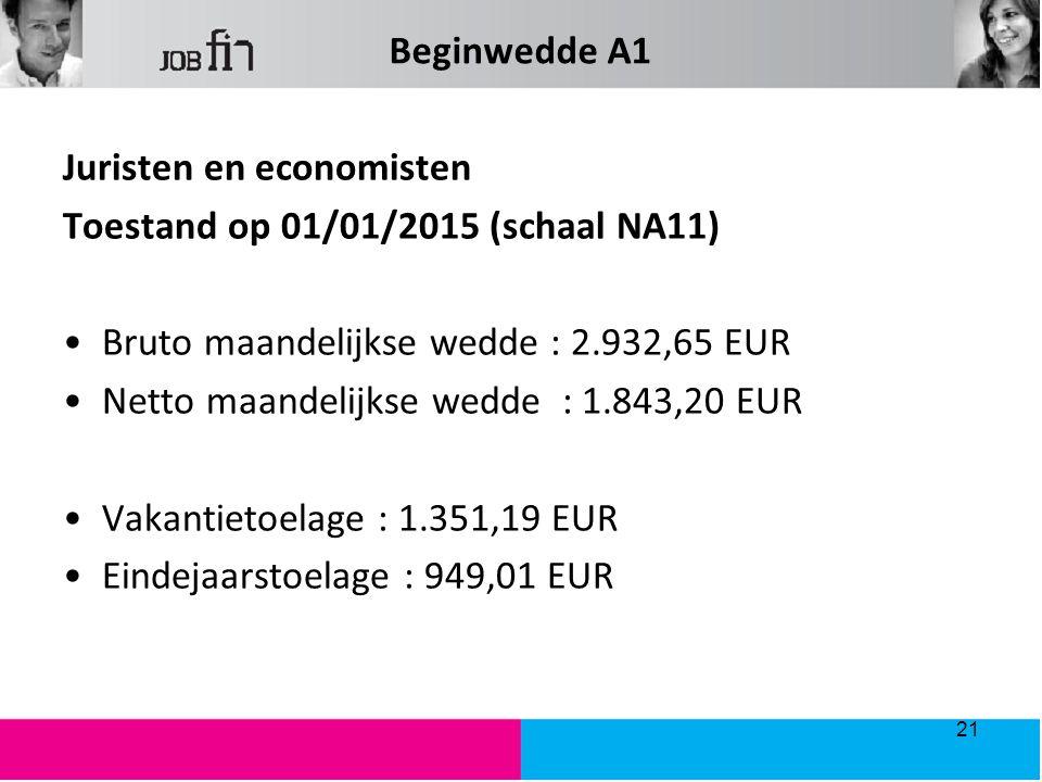 Beginwedde A1 Juristen en economisten Toestand op 01/01/2015 (schaal NA11) Bruto maandelijkse wedde : 2.932,65 EUR Netto maandelijkse wedde : 1.843,20 EUR Vakantietoelage : 1.351,19 EUR Eindejaarstoelage : 949,01 EUR 21