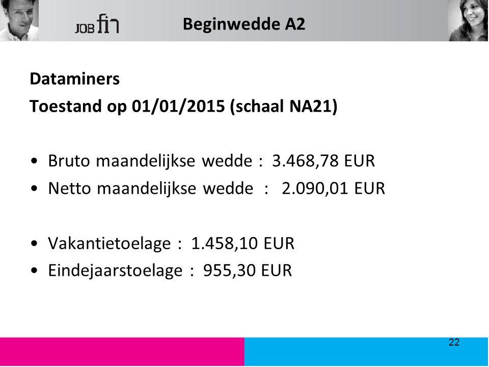 Beginwedde A2 Dataminers Toestand op 01/01/2015 (schaal NA21) Bruto maandelijkse wedde : 3.468,78 EUR Netto maandelijkse wedde : 2.090,01 EUR Vakantietoelage : 1.458,10 EUR Eindejaarstoelage : 955,30 EUR 22