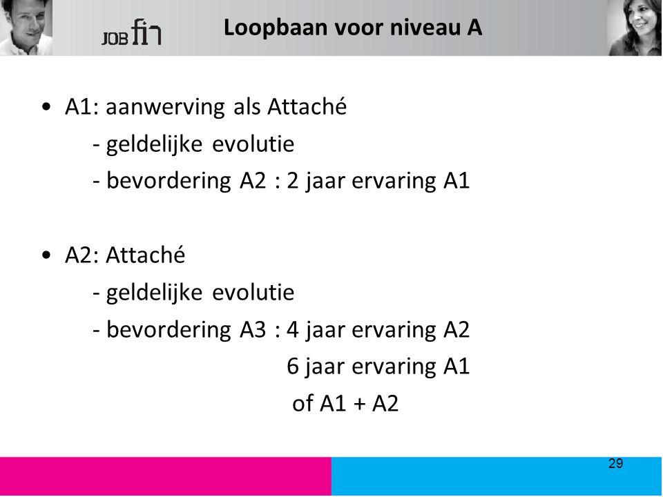 Loopbaan voor niveau A A1: aanwerving als Attaché - geldelijke evolutie - bevordering A2 : 2 jaar ervaring A1 A2: Attaché - geldelijke evolutie - bevo