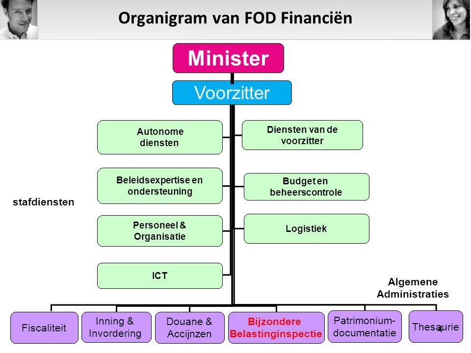 . Organigram van FOD Financiën Voorzitter Autonome diensten ICT Budget en beheerscontrole Personeel & Organisatie Beleidsexpertise en ondersteuning Di