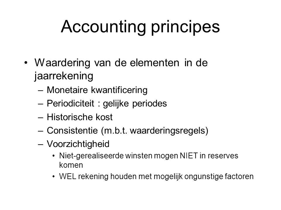 Waardering van de elementen in de jaarrekening –Monetaire kwantificering –Periodiciteit : gelijke periodes –Historische kost –Consistentie (m.b.t. waa