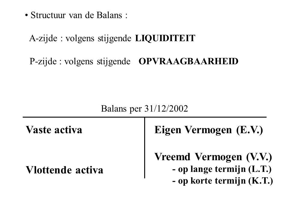 Structuur van de Balans : A-zijde : volgens stijgende LIQUIDITEIT P-zijde : volgens stijgende OPVRAAGBAARHEID Balans per 31/12/2002 Vaste activa Vlott