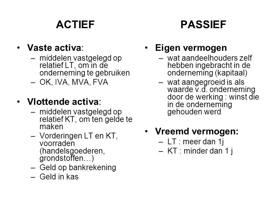 ACTIEF Vaste activa: –middelen vastgelegd op relatief LT, om in de onderneming te gebruiken –OK, IVA, MVA, FVA Vlottende activa: –middelen vastgelegd