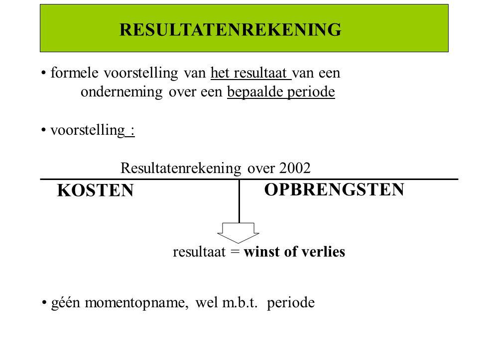 formele voorstelling van het resultaat van een onderneming over een bepaalde periode voorstelling : Resultatenrekening over 2002 KOSTEN OPBRENGSTEN re