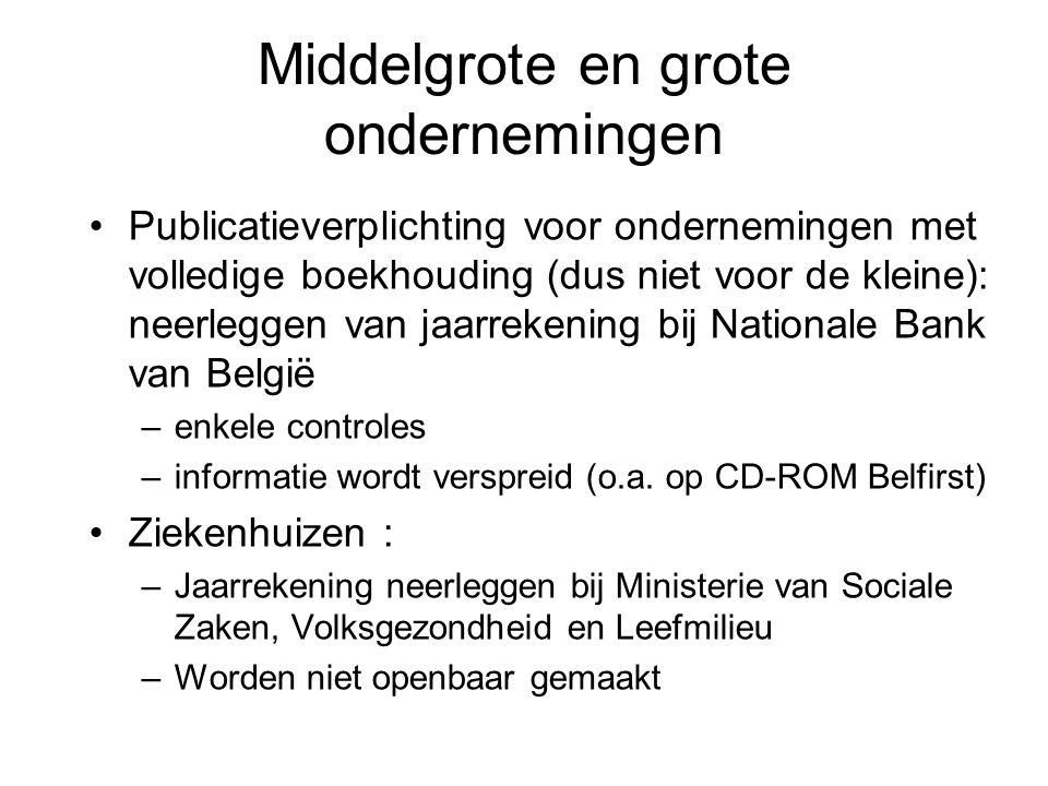 Publicatieverplichting voor ondernemingen met volledige boekhouding (dus niet voor de kleine): neerleggen van jaarrekening bij Nationale Bank van Belg