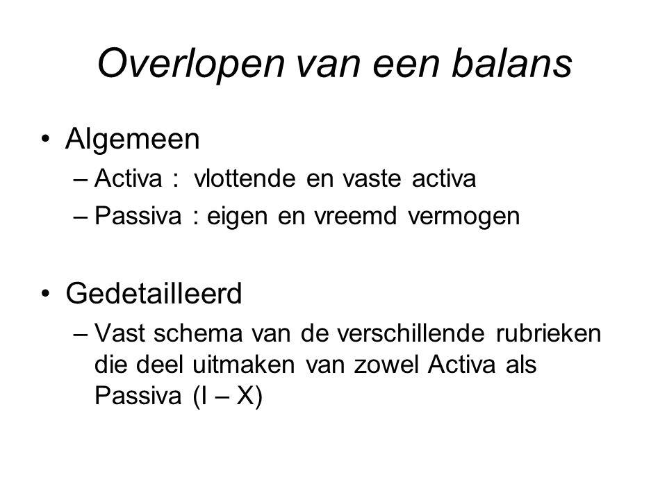 Overlopen van een balans Algemeen –Activa : vlottende en vaste activa –Passiva : eigen en vreemd vermogen Gedetailleerd –Vast schema van de verschille