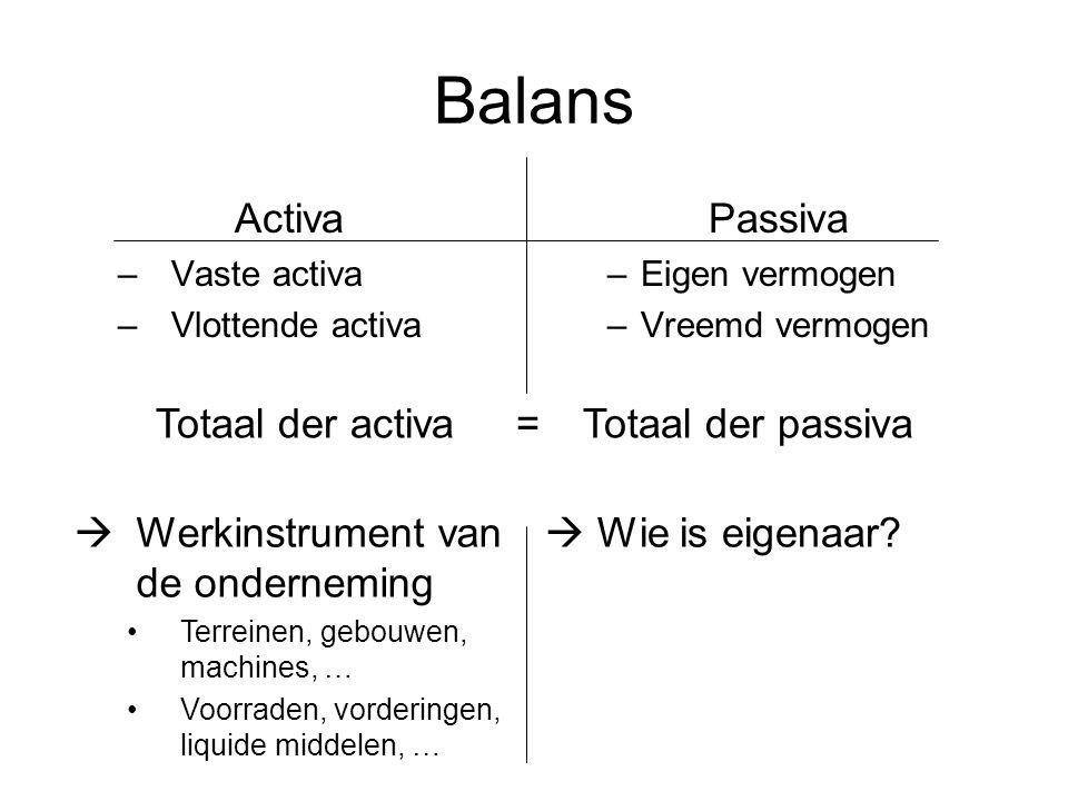 Balans Activa –Vaste activa –Vlottende activa Passiva –Eigen vermogen –Vreemd vermogen Totaal der activa =Totaal der passiva  Werkinstrument van de o