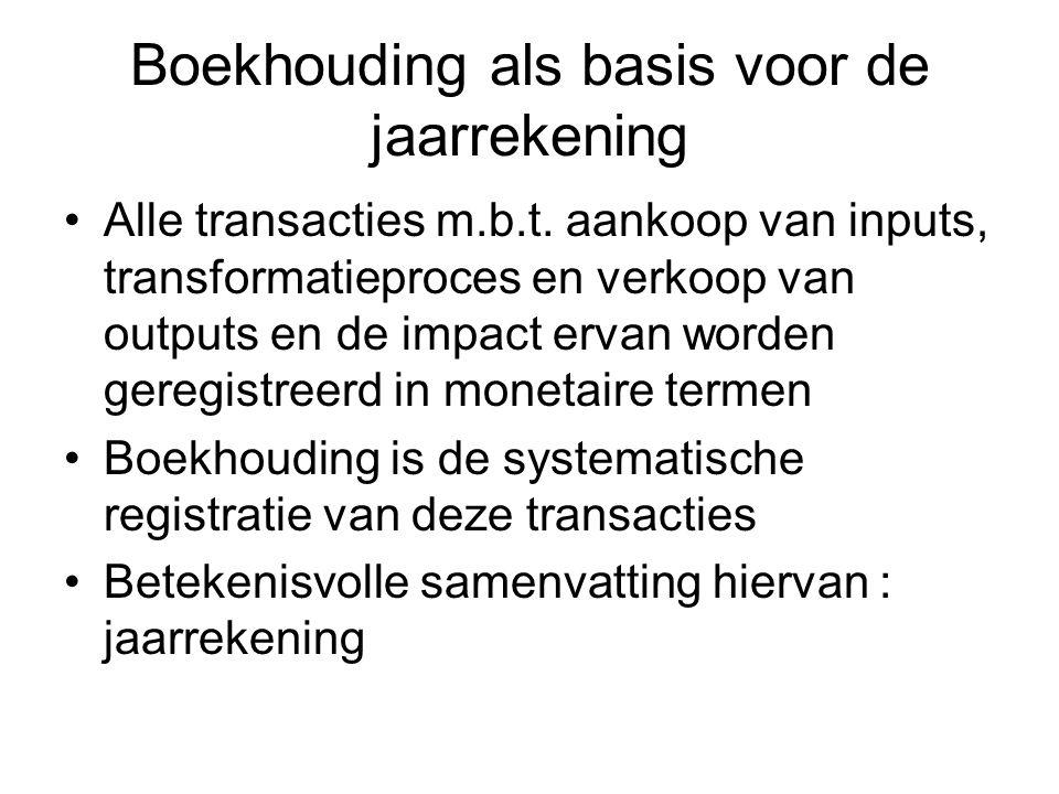 Boekhouding als basis voor de jaarrekening Alle transacties m.b.t. aankoop van inputs, transformatieproces en verkoop van outputs en de impact ervan w