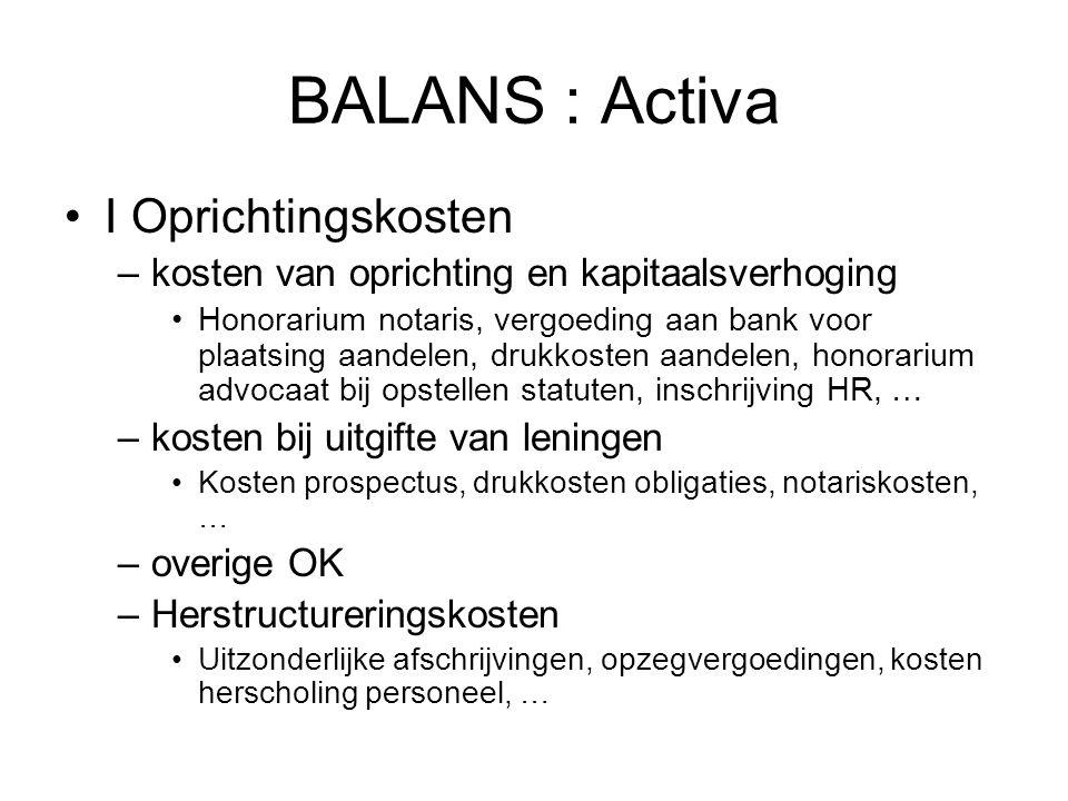 BALANS : Activa I Oprichtingskosten –kosten van oprichting en kapitaalsverhoging Honorarium notaris, vergoeding aan bank voor plaatsing aandelen, druk