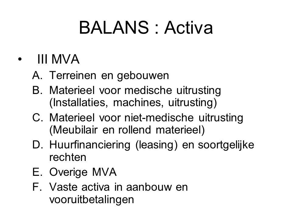 BALANS : Activa III MVA A.Terreinen en gebouwen B.Materieel voor medische uitrusting (Installaties, machines, uitrusting) C.Materieel voor niet-medisc