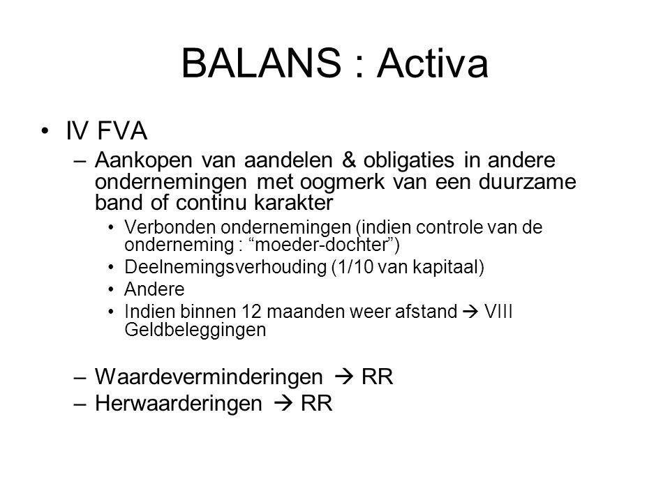 BALANS : Activa IV FVA –Aankopen van aandelen & obligaties in andere ondernemingen met oogmerk van een duurzame band of continu karakter Verbonden ond