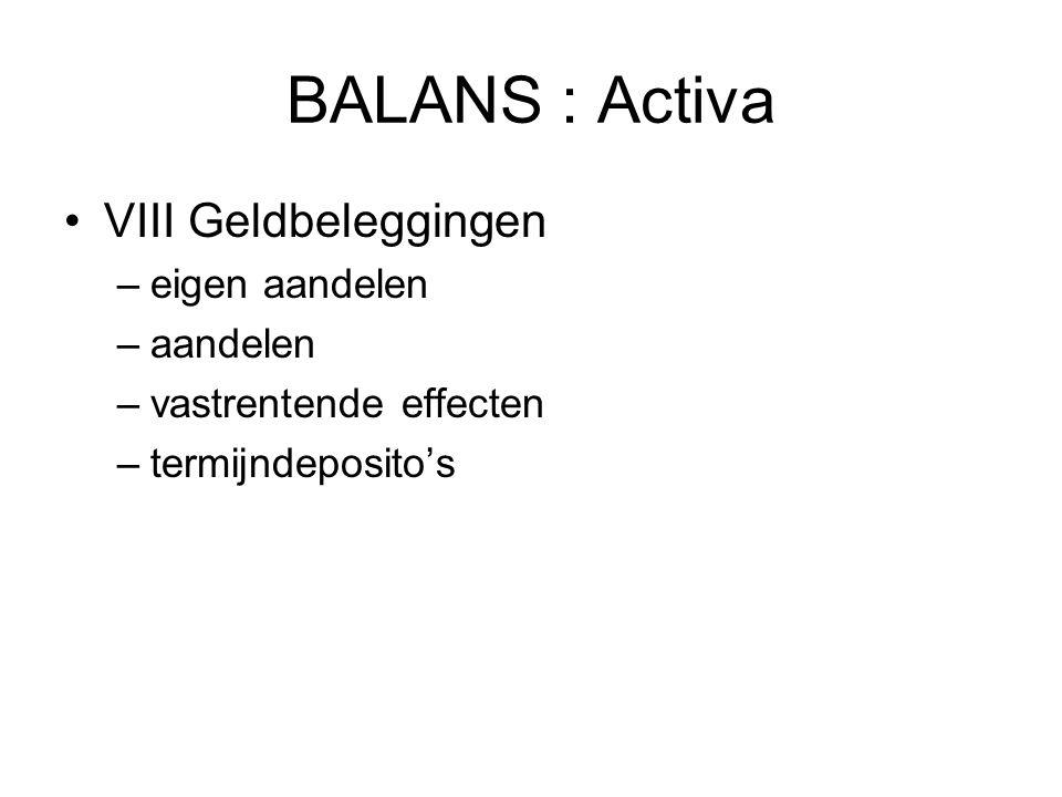 BALANS : Activa VIII Geldbeleggingen –eigen aandelen –aandelen –vastrentende effecten –termijndeposito's