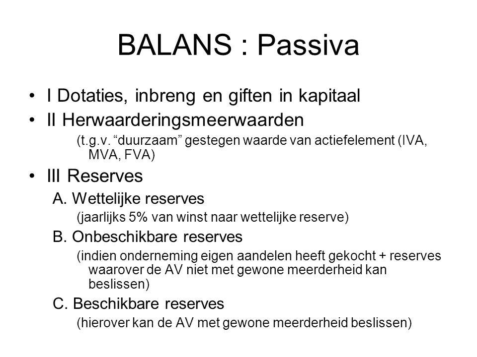 """BALANS : Passiva I Dotaties, inbreng en giften in kapitaal II Herwaarderingsmeerwaarden (t.g.v. """"duurzaam"""" gestegen waarde van actiefelement (IVA, MVA"""