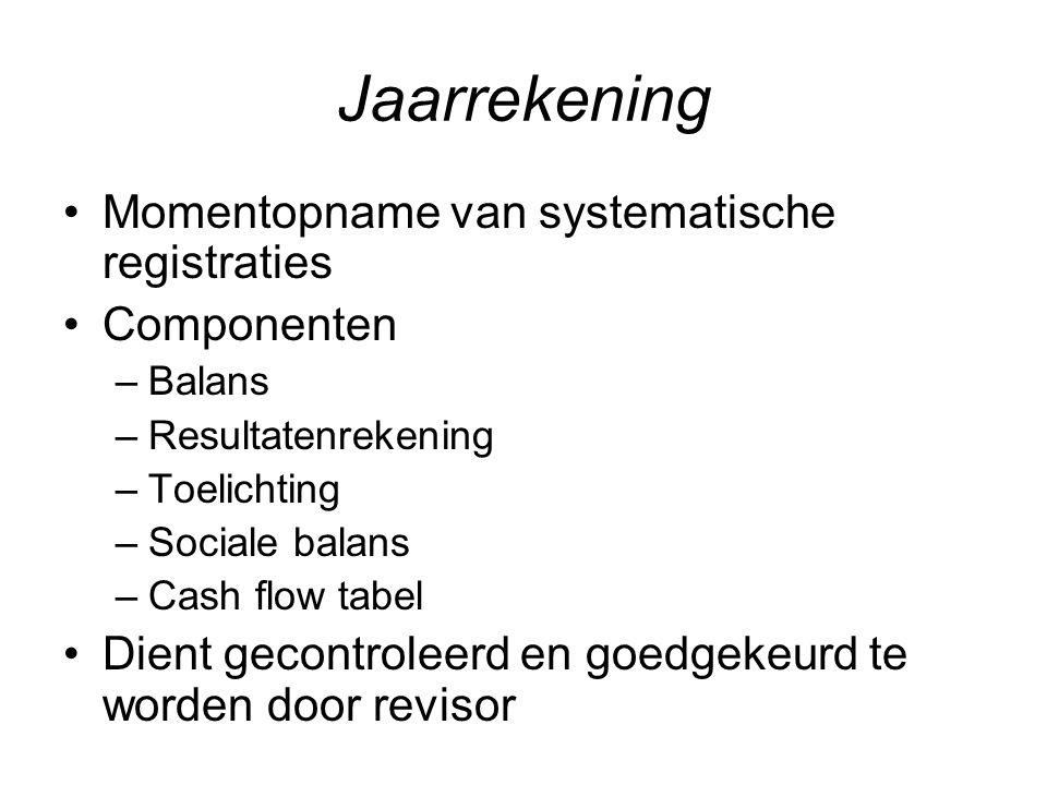 Jaarrekening Momentopname van systematische registraties Componenten –Balans –Resultatenrekening –Toelichting –Sociale balans –Cash flow tabel Dient g