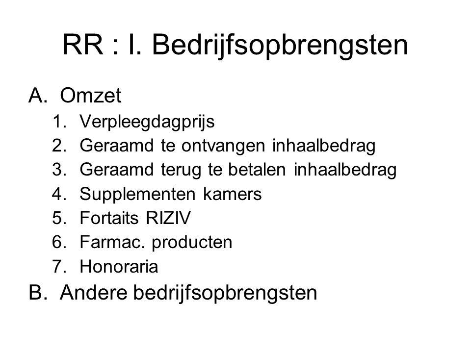 RR : I. Bedrijfsopbrengsten A.Omzet 1.Verpleegdagprijs 2.Geraamd te ontvangen inhaalbedrag 3.Geraamd terug te betalen inhaalbedrag 4.Supplementen kame