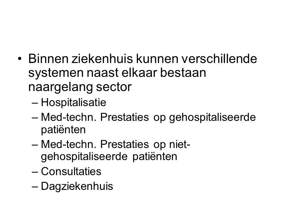 Binnen ziekenhuis kunnen verschillende systemen naast elkaar bestaan naargelang sector –Hospitalisatie –Med-techn. Prestaties op gehospitaliseerde pat