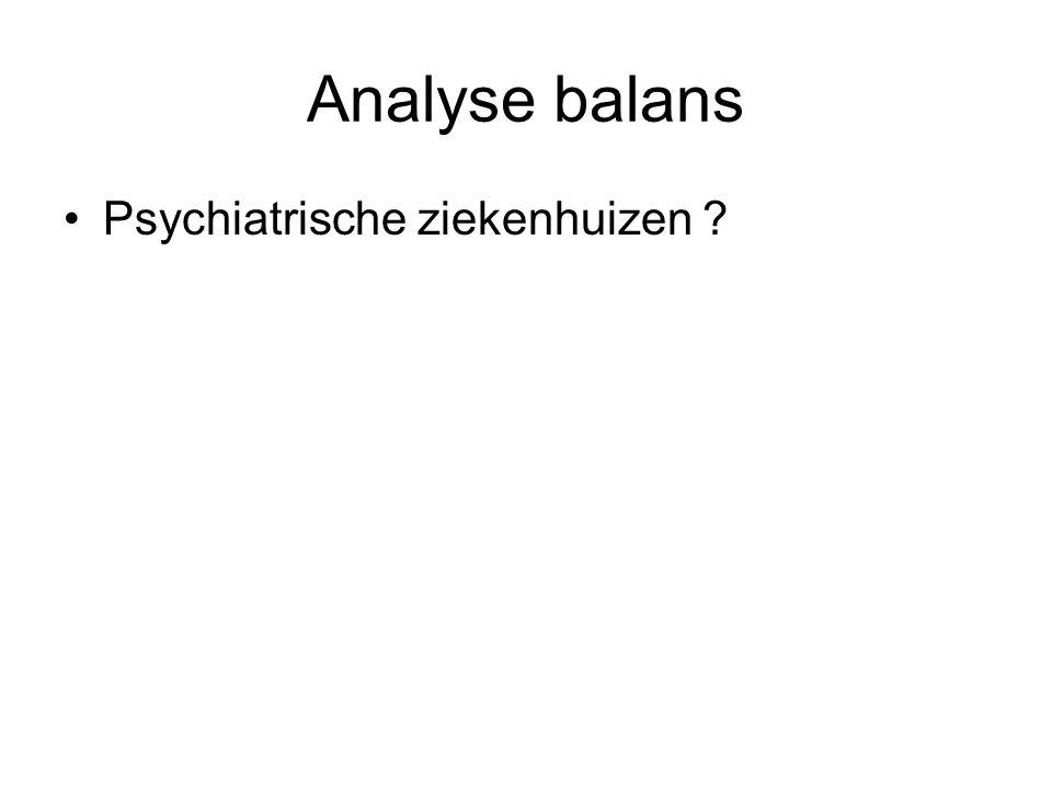 Analyse balans Psychiatrische ziekenhuizen ?