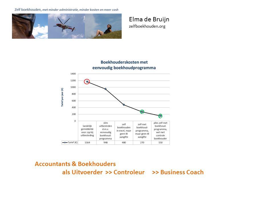 Elma de Bruijn zelfboekhouden.org Accountants & Boekhouders als Uitvoerder >> Controleur >> Business Coach