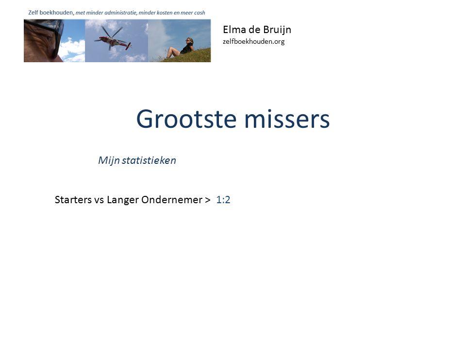 Grootste missers Elma de Bruijn zelfboekhouden.org Mijn statistieken Starters vs Langer Ondernemer > 1:2