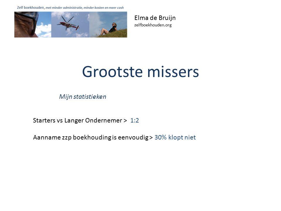 Grootste missers Elma de Bruijn zelfboekhouden.org Mijn statistieken Starters vs Langer Ondernemer > 1:2 Aanname zzp boekhouding is eenvoudig > 30% klopt niet