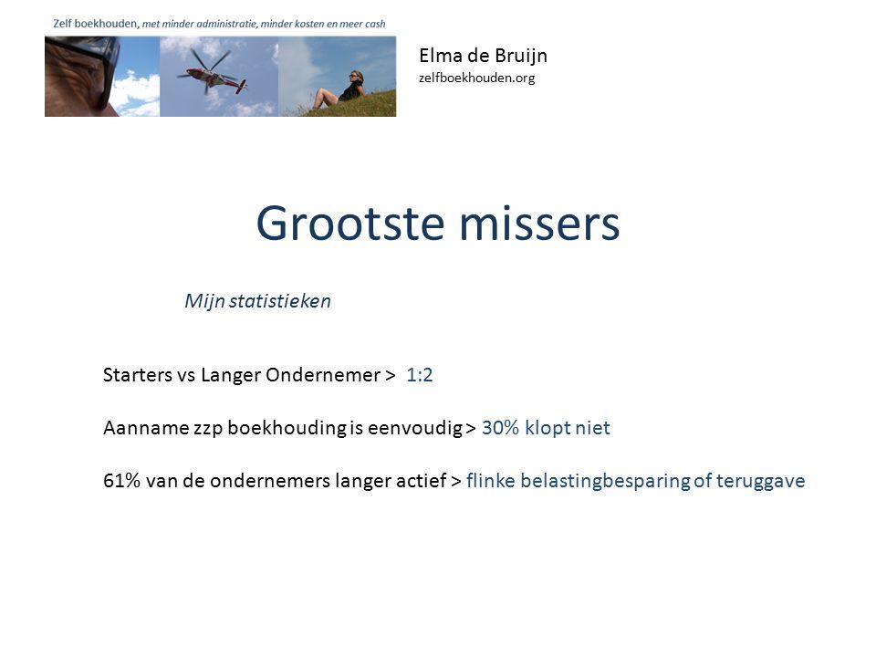 Grootste missers Elma de Bruijn zelfboekhouden.org Mijn statistieken Starters vs Langer Ondernemer > 1:2 Aanname zzp boekhouding is eenvoudig > 30% klopt niet 61% van de ondernemers langer actief > flinke belastingbesparing of teruggave