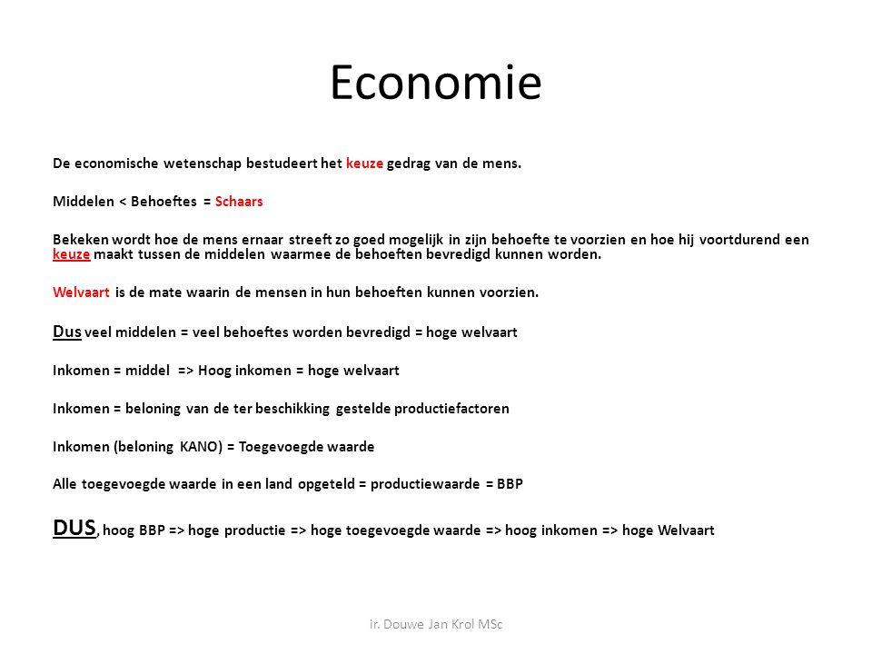 Economie De economische wetenschap bestudeert het keuze gedrag van de mens.