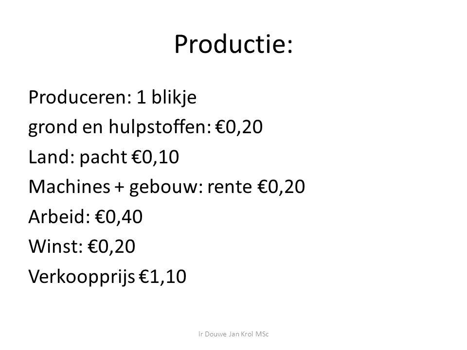 Productie: Produceren: 1 blikje grond en hulpstoffen: €0,20 Land: pacht €0,10 Machines + gebouw: rente €0,20 Arbeid: €0,40 Winst: €0,20 Verkoopprijs €1,10 ir Douwe Jan Krol MSc