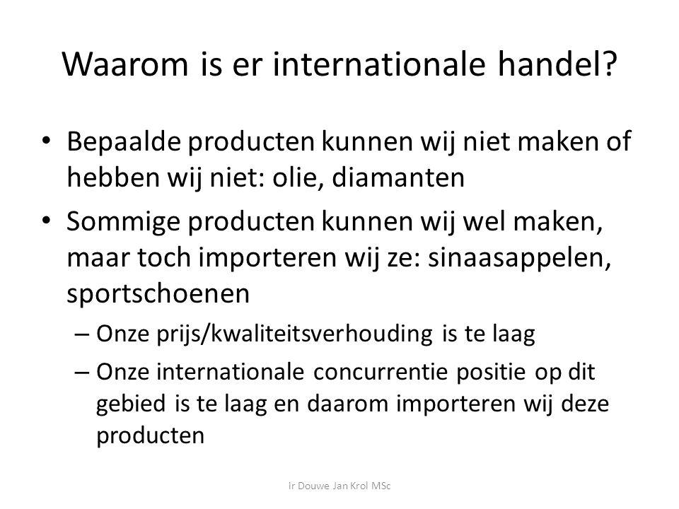 Waarom is er internationale handel.