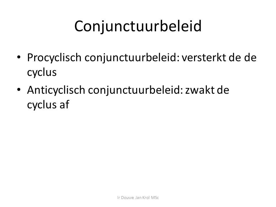 Conjunctuurbeleid Procyclisch conjunctuurbeleid: versterkt de de cyclus Anticyclisch conjunctuurbeleid: zwakt de cyclus af ir Douwe Jan Krol MSc