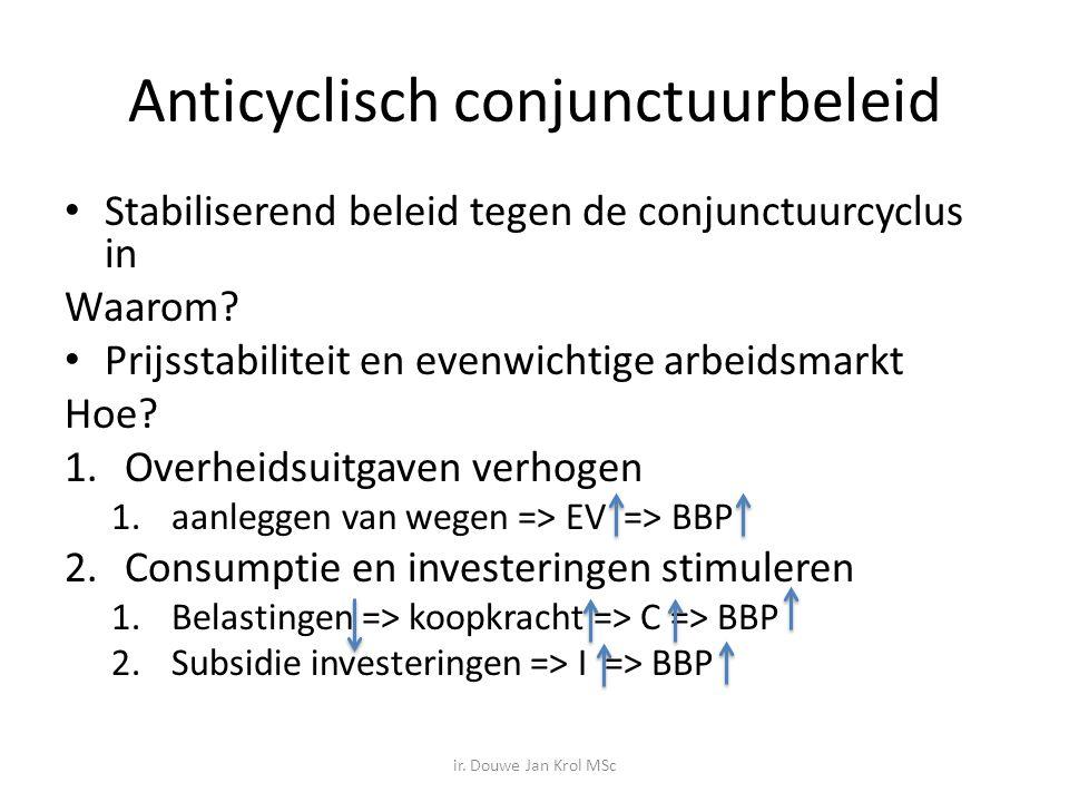 Anticyclisch conjunctuurbeleid Stabiliserend beleid tegen de conjunctuurcyclus in Waarom.