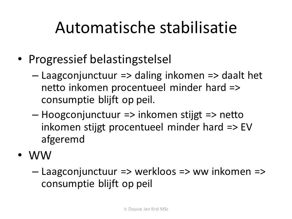 Automatische stabilisatie Progressief belastingstelsel – Laagconjunctuur => daling inkomen => daalt het netto inkomen procentueel minder hard => consumptie blijft op peil.